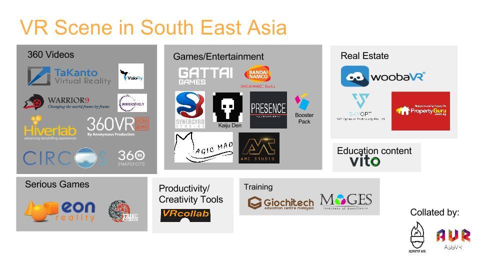 VR Scene in Southeastasia